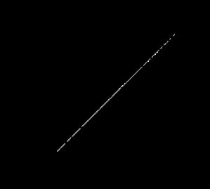 Moores-Law