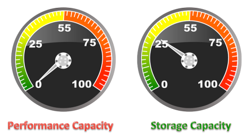 performance-and-storage-capacity