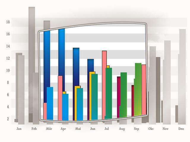statistics-and-graphs