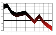 crash-chart