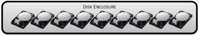 build-a-disk-array1