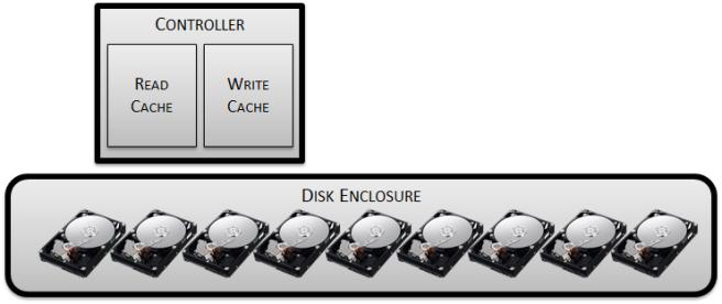build-a-disk-array2