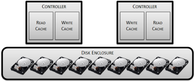 build-a-disk-array3