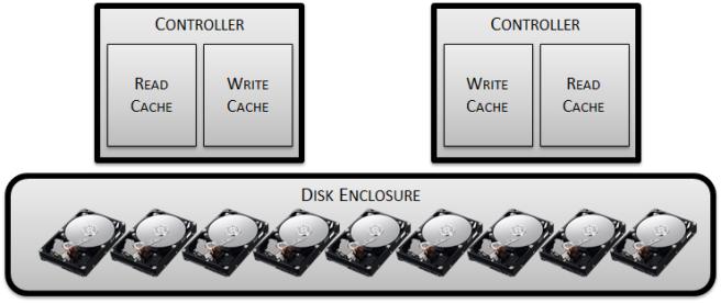 build-a-disk-array3