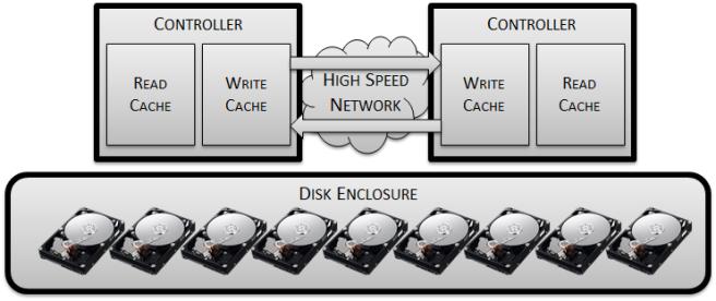 build-a-disk-array4