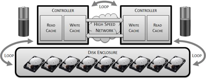 build-a-disk-array6