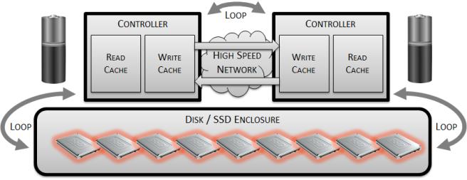 build-a-disk-array7